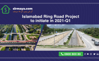 Islamabad Ring Road Project