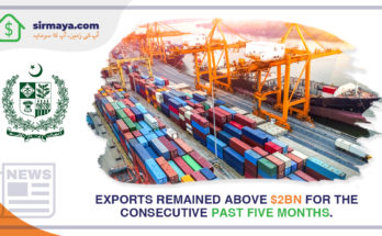 Exports remained above $2 billion for the consecutive past five months.