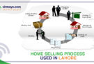 home seling process